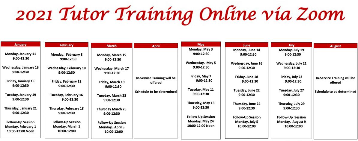 jan-aug-2021-tutor-training